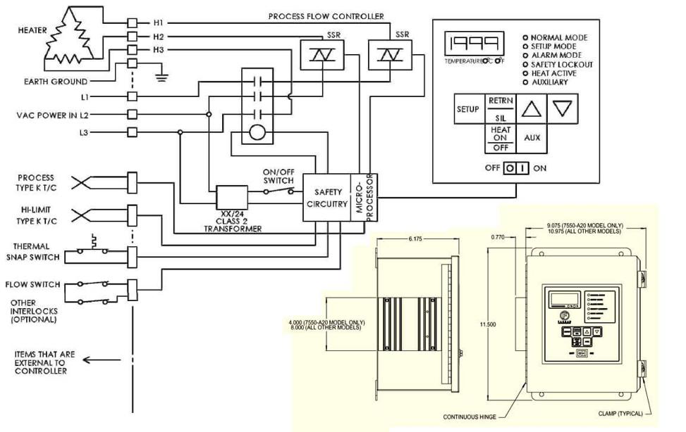Dragon U0026 39 S Breath Heat Blaster